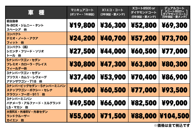 【網走/トータルリペア・ワイルドセブン】コーティング&クリーニング価格表
